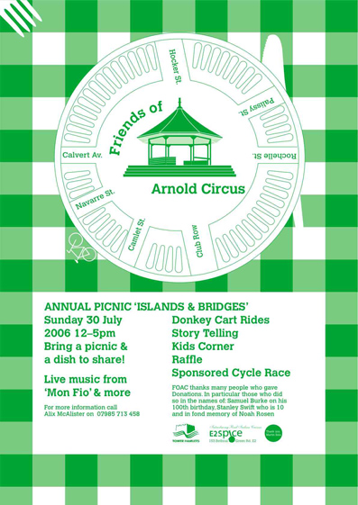 Arnold Circus Picnic